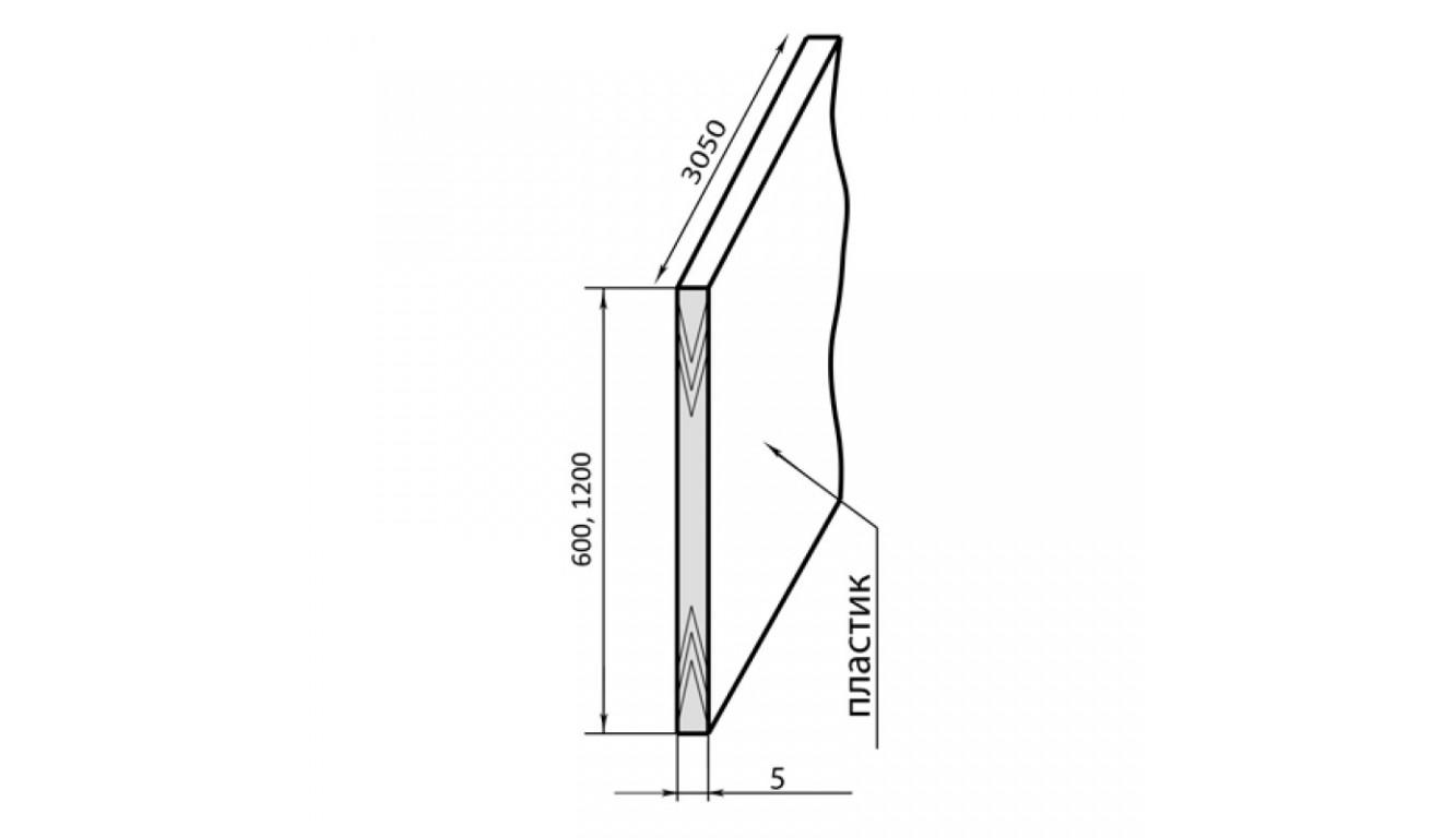 Пристеночная панель 3м